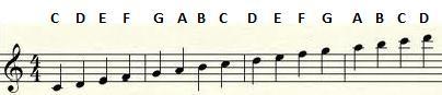 Noten_vioolsleutel.jpg